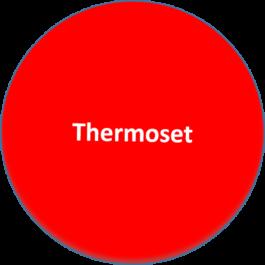 Thermoset Powder Coating
